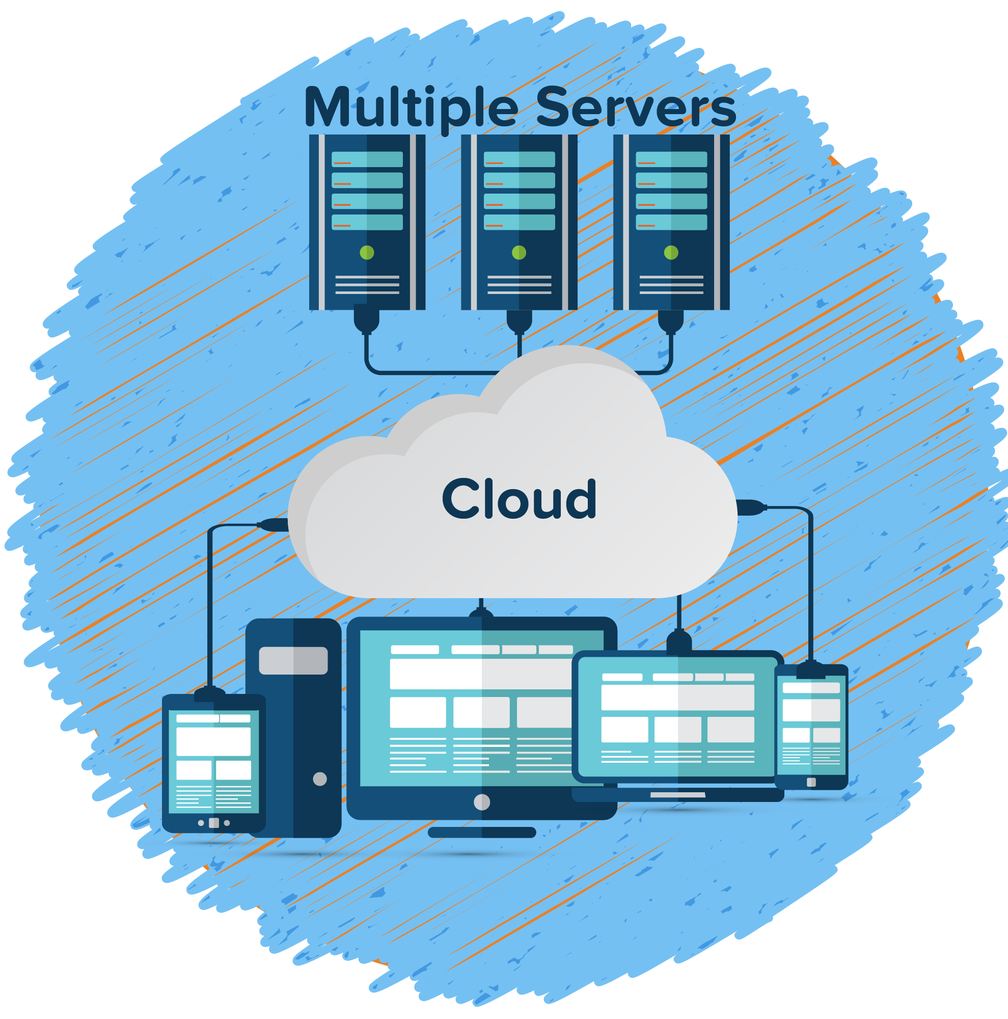Server, Hosting, Email