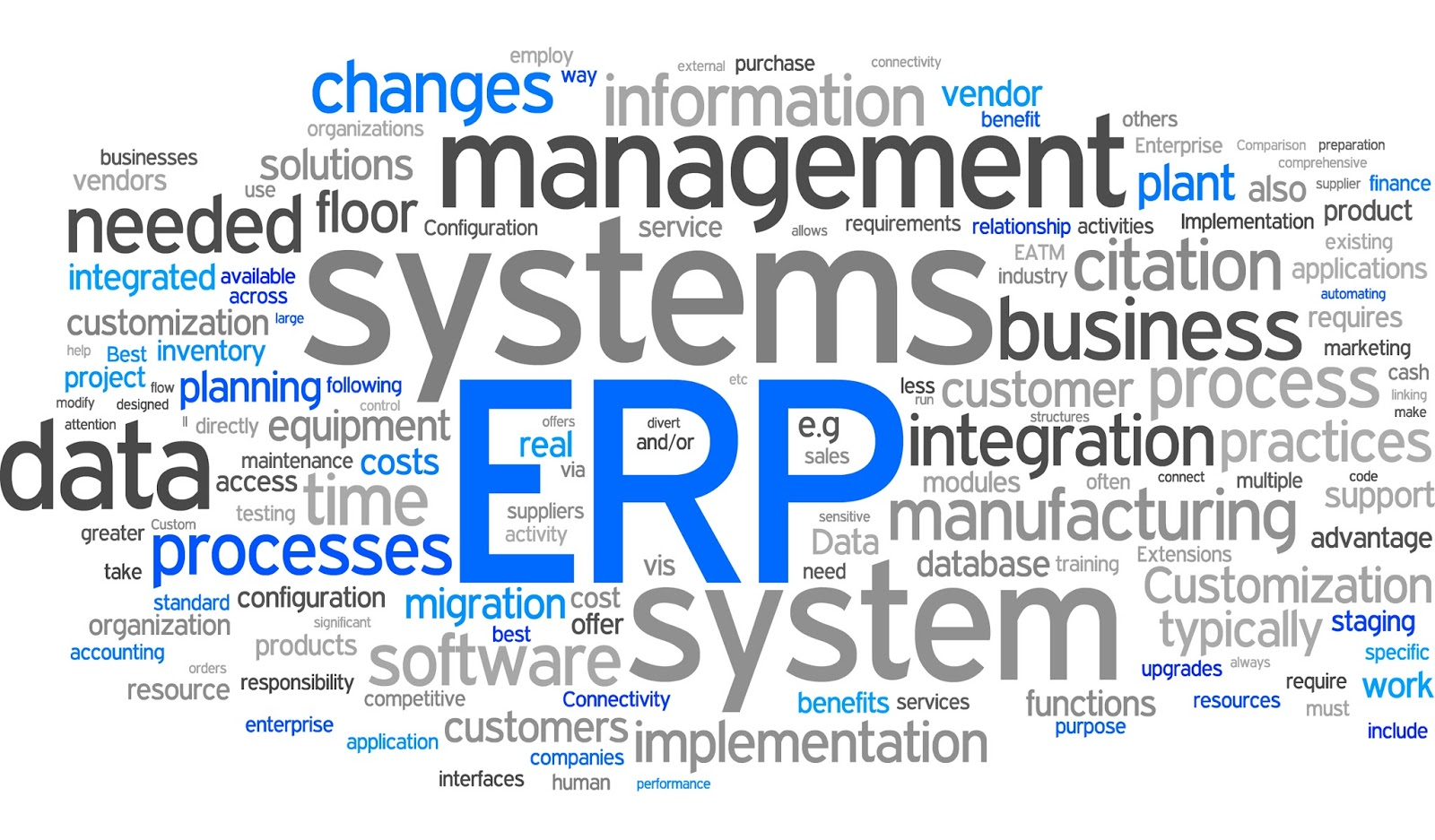 Enterprise Resource Planning viết tắt là ERP